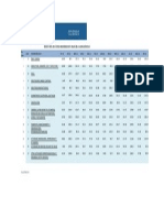Copia de Iae Indices Ina-r Sep 2012 Sep 2013