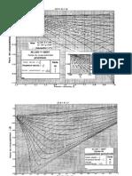 Diagramas de Compresibilidad