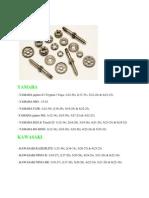 Rasio Motor Standar