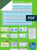 Tabla de Informacion Nutricional Seguun El ICBF