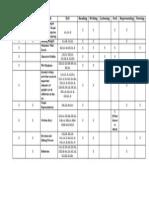 assessment overview   ela
