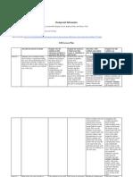 lesson plan chart