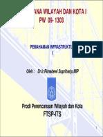 01_Pemahaman_Infrastruktur