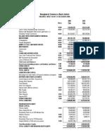 Balance Sheet 2007 8