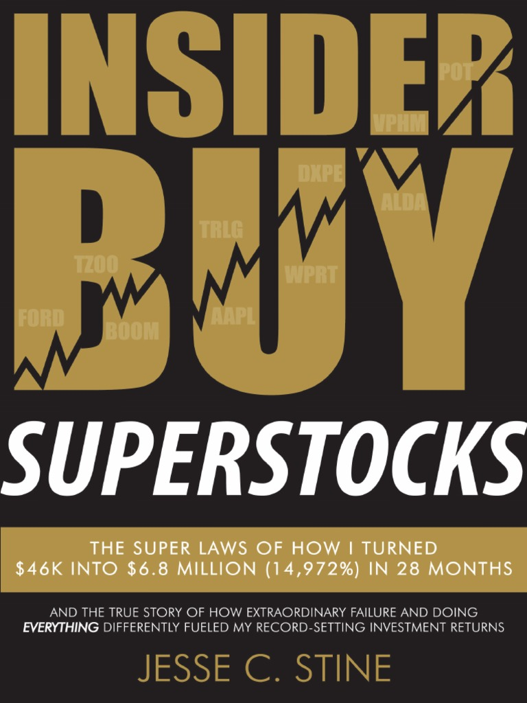 Superstocks investor stocks malvernweather Images