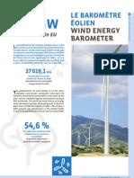 Wind energy barometer