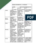 Pauta de evaluación 6º 2009