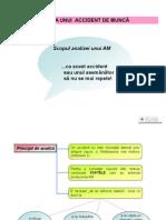 1.Analiza AM.ppt [Compatibility Mode]