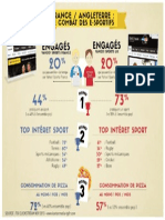 #Infographie - France / Angleterre