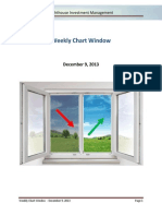 Lighthouse Weekly Chart Window - 2013-12-09