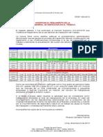 Modifican el Reglamento de la Ley General Inspección de Trabajo - Decreto Supremo 012-2013-TR