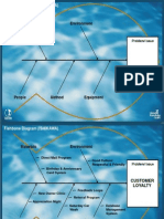 9. Fishbone Diagram