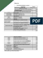 Precios Referenciales Al 20-08-2013