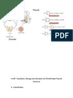 Thyroid Disorder&DM