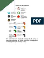 SINALIZAÇÃO EM AMBIENTES DE TRABALHO
