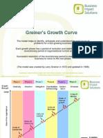 greinersgrowthcurve2013-130206100823-phpapp02