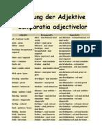 Steigerung Der Adjektive