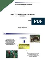 Tema 2.1 - Las Condiciones y Recursos Ambientales