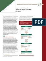 Bio Agricola