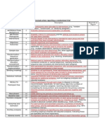 CONSORT+Checklist+of+Items+to+Include+When+Reporting+a+Randomized+Trial