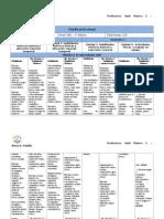 planificacion_anual 1° ed. fisica