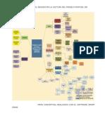 Mapa Conceptual Basado en El Modelo Nom Del Dr[1]