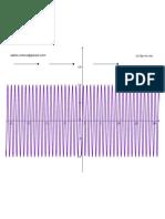 Amplitud frecuencia y fase de una sinusoide
