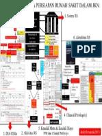 Dody Firmanda 2013 - Ringkasan Skema Persiapan Rumah Sakit  dalam rangka Jaminan Kesehatan Nasional (JKN)