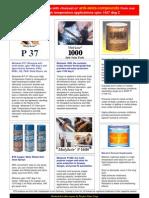 Choicest Anti-Seize Compounds