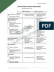 Apendicectomia Ninos
