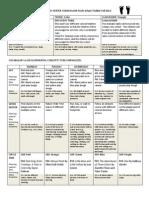 curriculum plan-colors