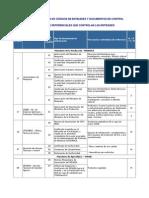TABLA DE RELACIÓN DE CÓDIGOS DE ENTIDADES Y DOCUMENTOS DE CONTROL