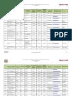 Lista OPP Certificadas SPP Octubre 2013