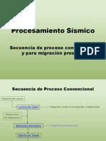 Secuencia de Proceso.pptx