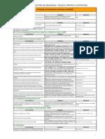 Check+List+de+Atendimeto+as+Normas