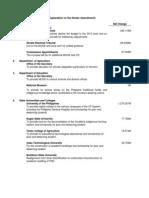 2014 Senate Amendments Explanation