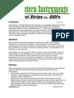 Castrol Strips vs QQIs