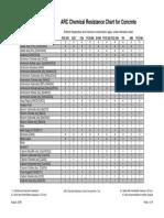 ARC Chemical Resistance Chart Concrete Rev 1