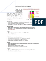 Iron 20 Carbon 20 Diagrams