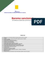 baremo sancionador 2013