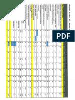 TPP draft leak chart