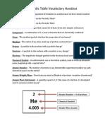 periodic table vocabulary handout