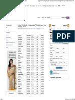 Uttar Pradesh_ Analysis of Districts as Per Census 2011
