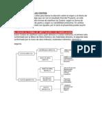 Clasificación costos 1.docx
