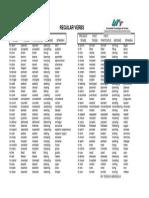 List of Verbs REGULAR UTT