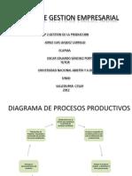 Gestion Empresarial Gestion de La Produccion Presentacion1[1] [Autoguardado]