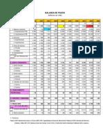 Análisis - Balanza de Pagos en el Perú.docx