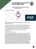 Generalidades Sobre SRVI (Vvt-i)