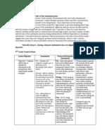 assessmentplanfinalpdf