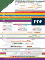 Infográfico Psicologia Cores
